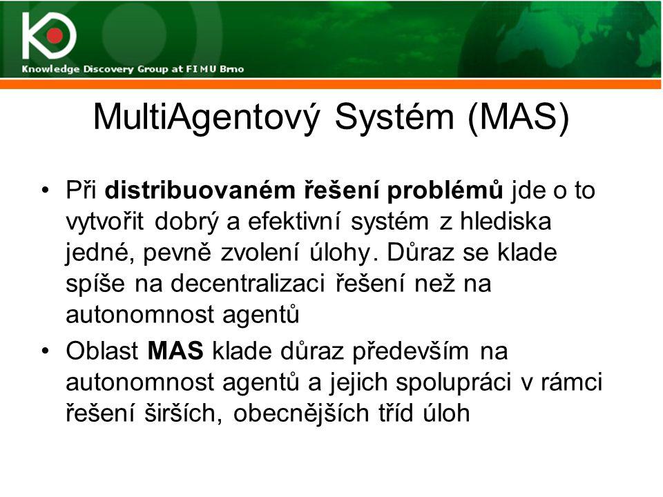 MultiAgentový Systém (MAS)