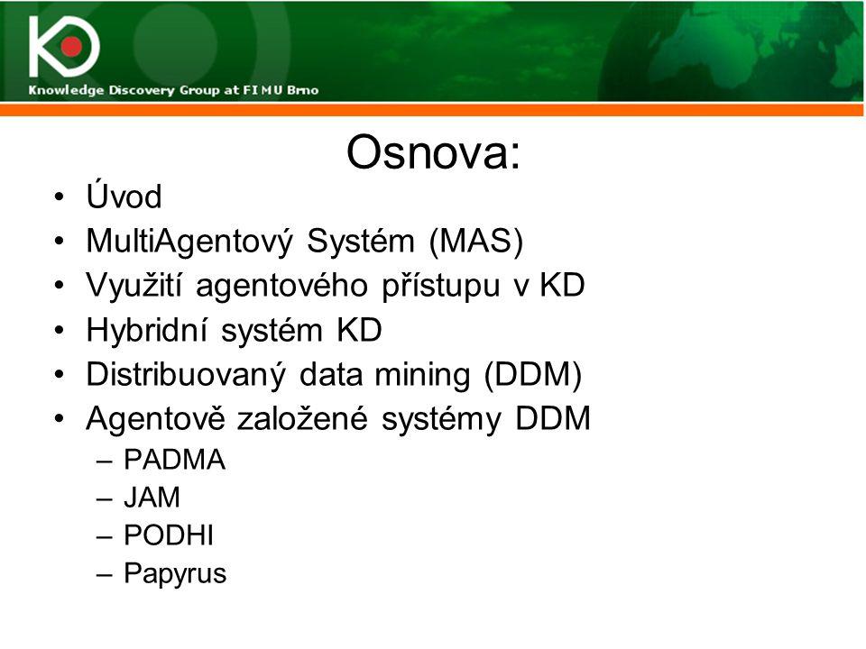 Osnova: Úvod MultiAgentový Systém (MAS)