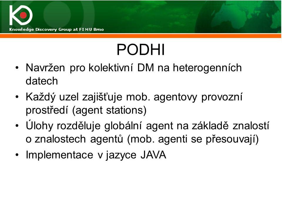 PODHI Navržen pro kolektivní DM na heterogenních datech