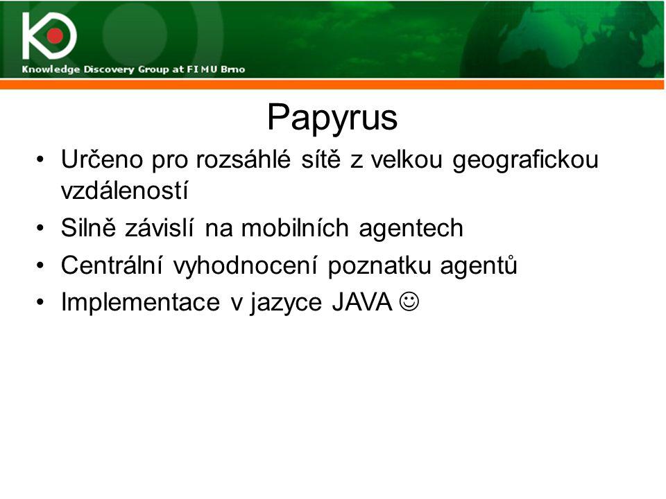 Papyrus Určeno pro rozsáhlé sítě z velkou geografickou vzdáleností