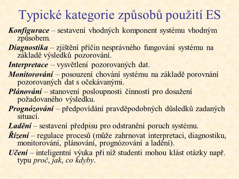 Typické kategorie způsobů použití ES