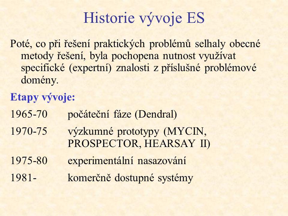 Historie vývoje ES