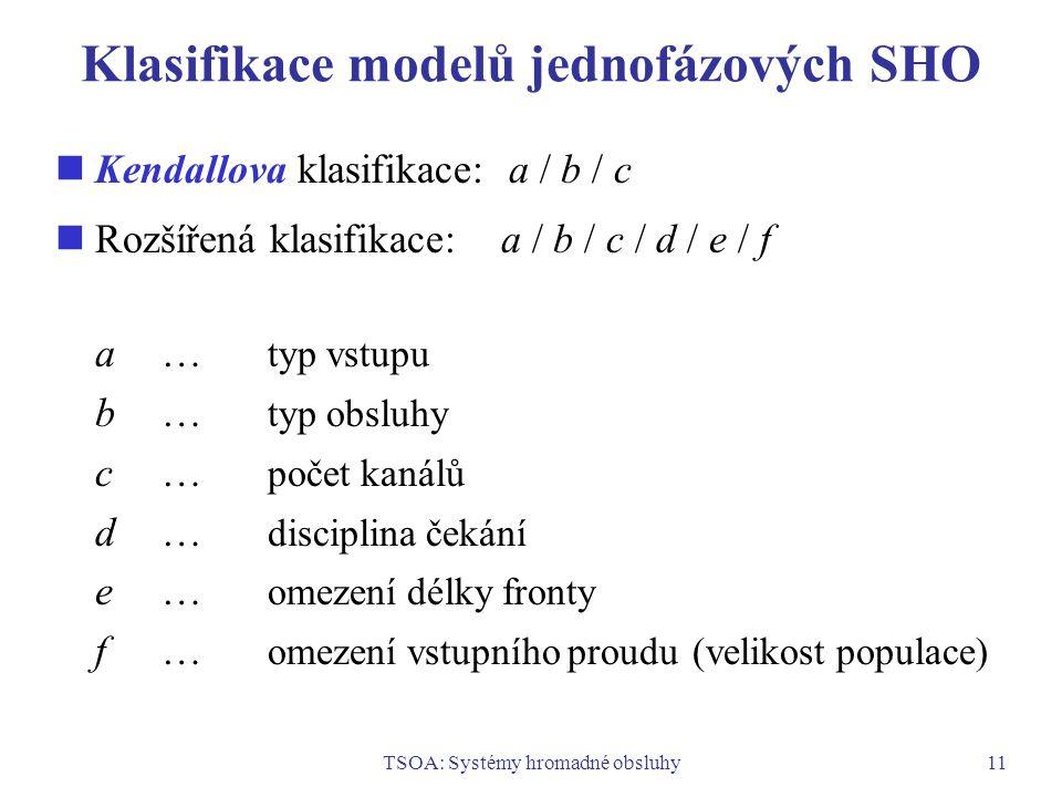 Klasifikace modelů jednofázových SHO