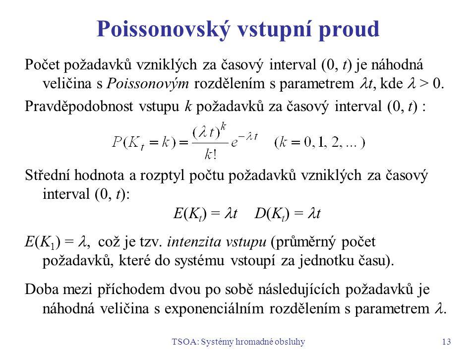 Poissonovský vstupní proud