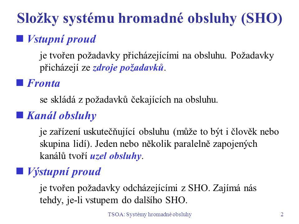 Složky systému hromadné obsluhy (SHO)