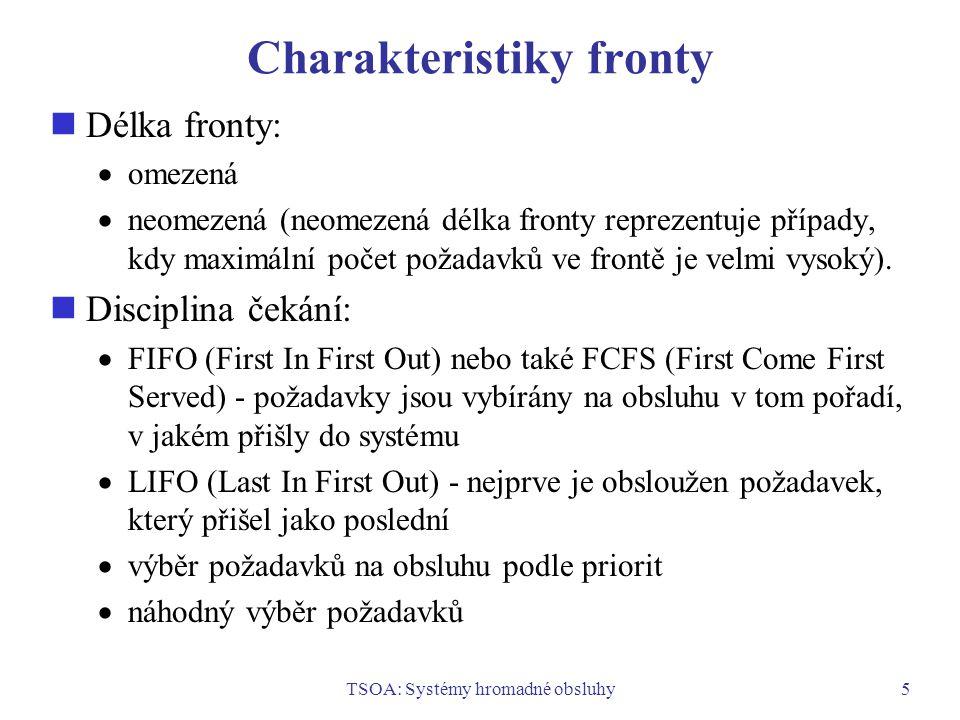Charakteristiky fronty