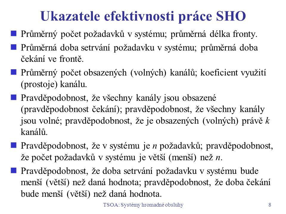 Ukazatele efektivnosti práce SHO
