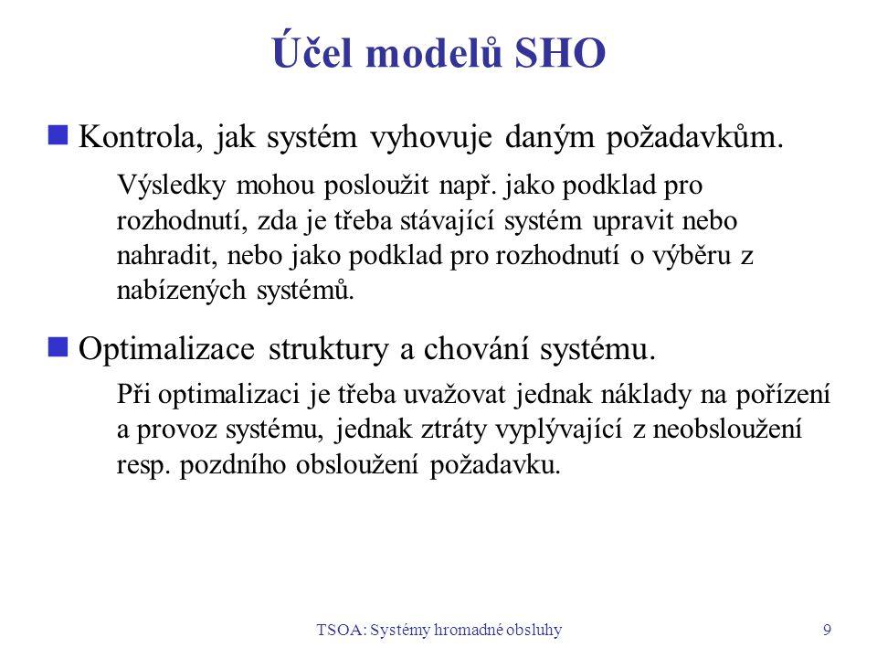 TSOA: Systémy hromadné obsluhy