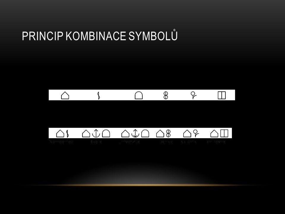 Princip kombinace symbolů