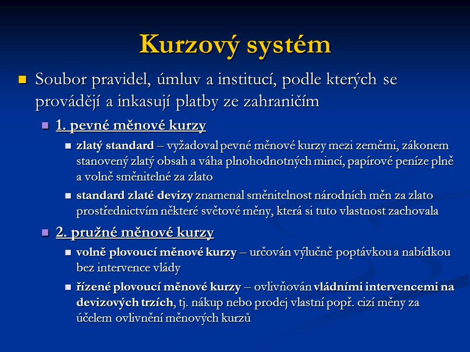 Kurzový systém Soubor pravidel, úmluv a institucí, podle kterých se provádějí a inkasují platby ze zahraničím.