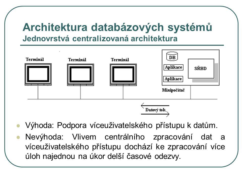 Architektura databázových systémů Jednovrstvá centralizovaná architektura