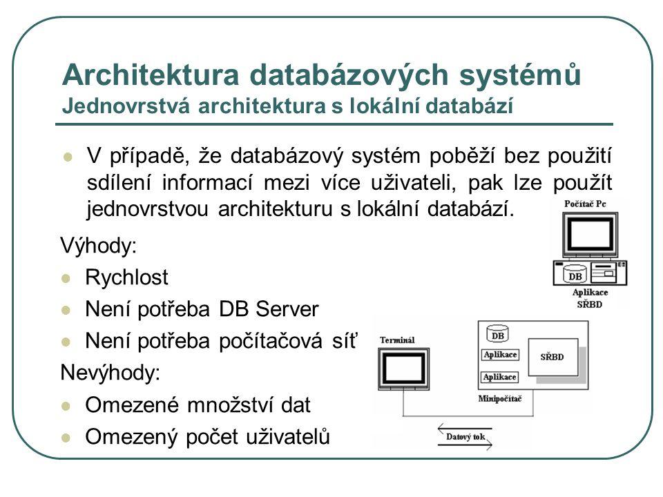 Architektura databázových systémů Jednovrstvá architektura s lokální databází