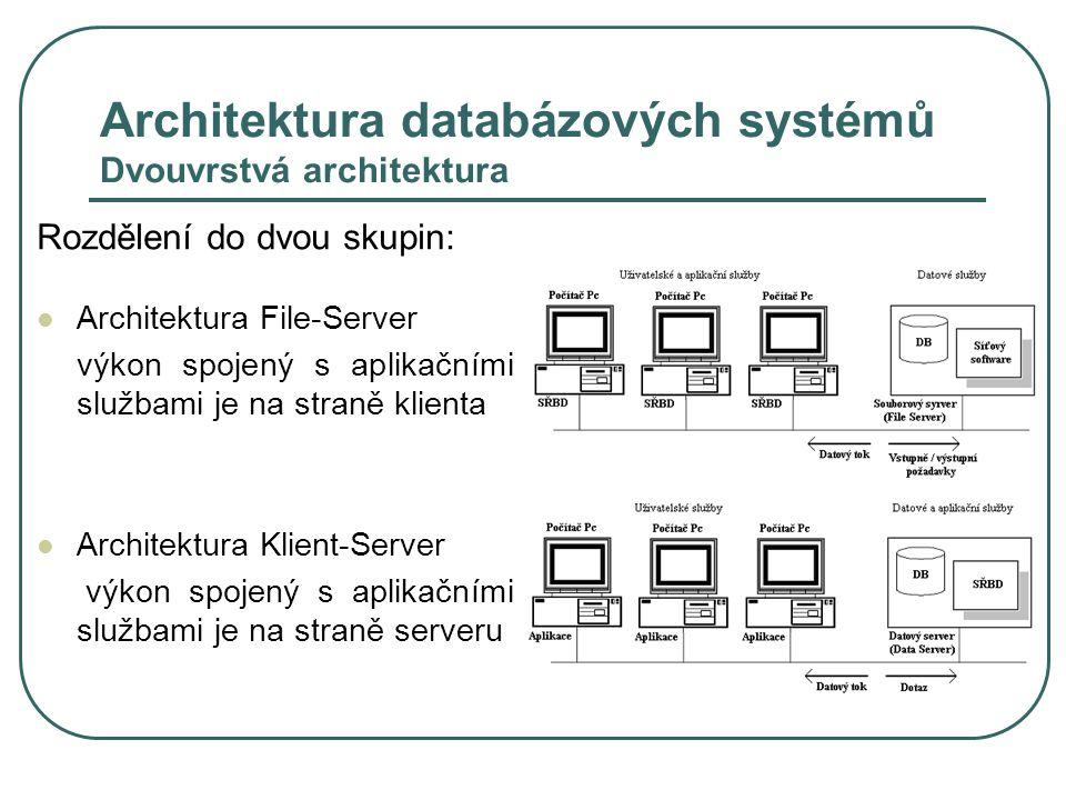 Architektura databázových systémů Dvouvrstvá architektura