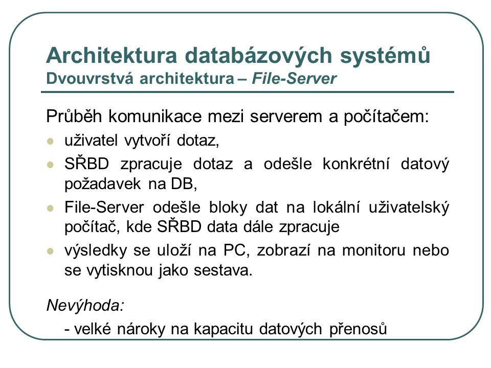 Architektura databázových systémů Dvouvrstvá architektura – File-Server
