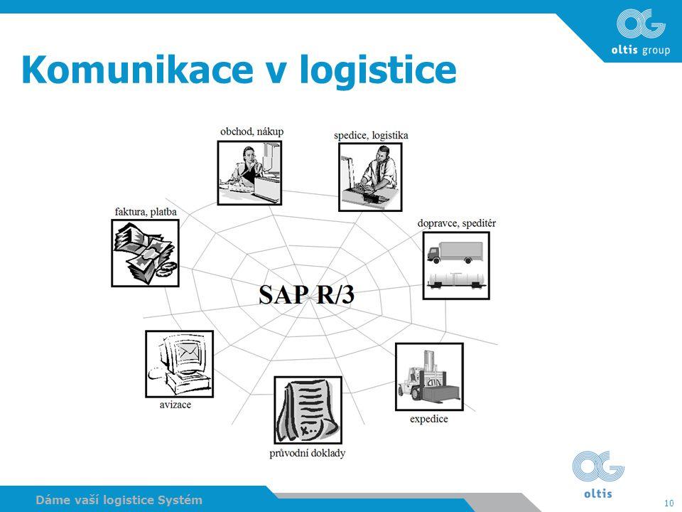 Komunikace v logistice