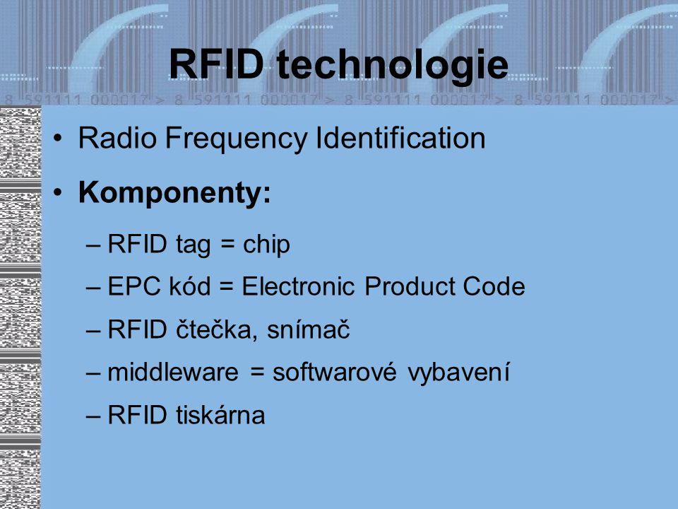 RFID technologie Radio Frequency Identification Komponenty: