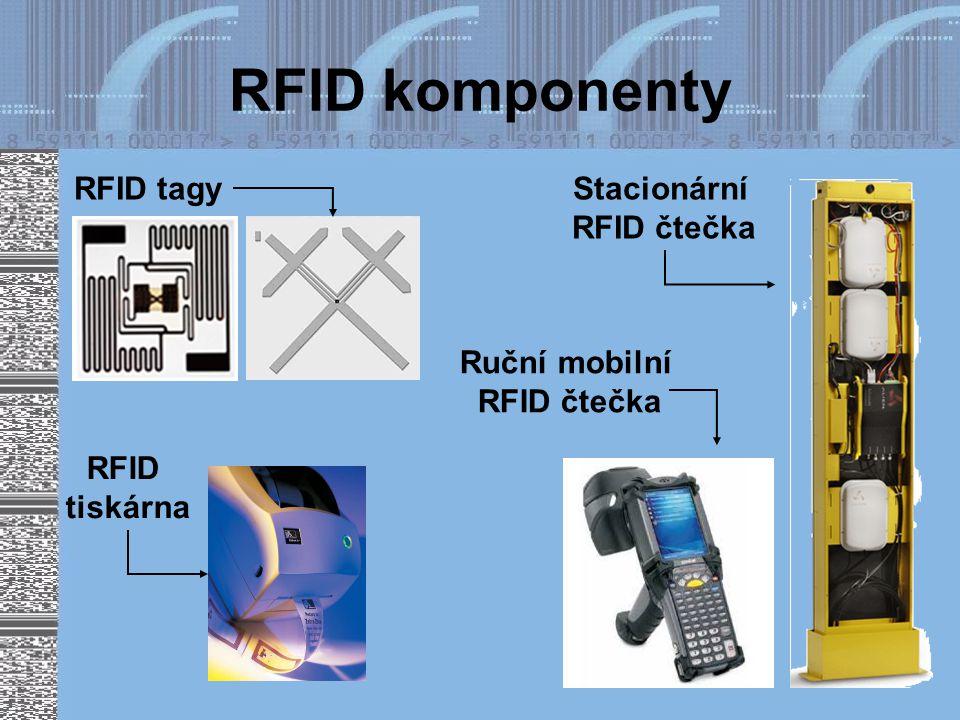 RFID komponenty RFID tagy Stacionární RFID čtečka Ruční mobilní