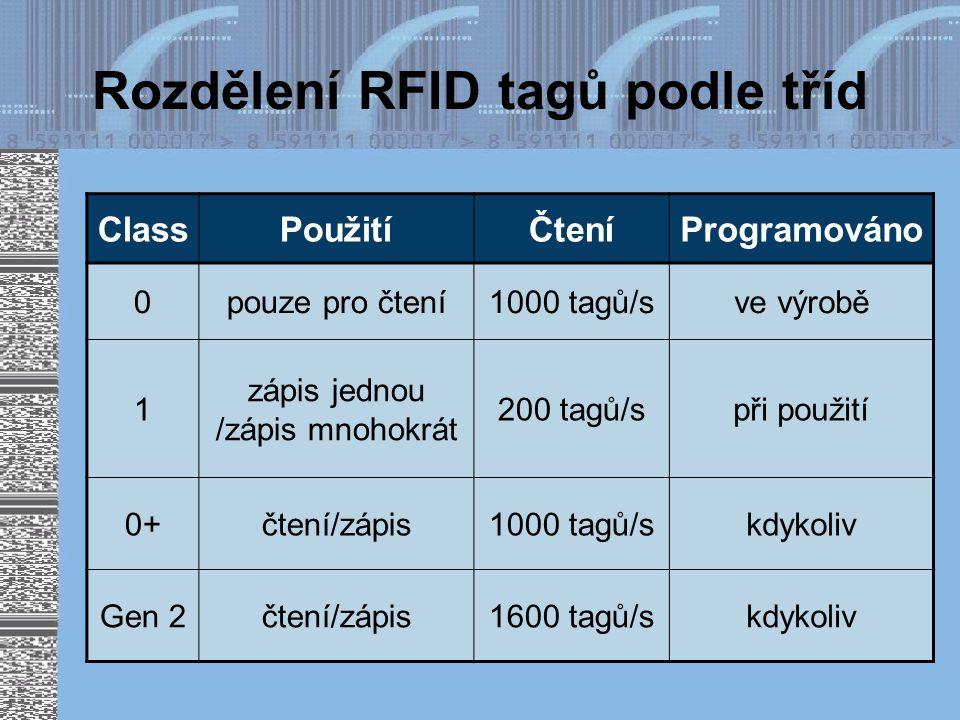 Rozdělení RFID tagů podle tříd