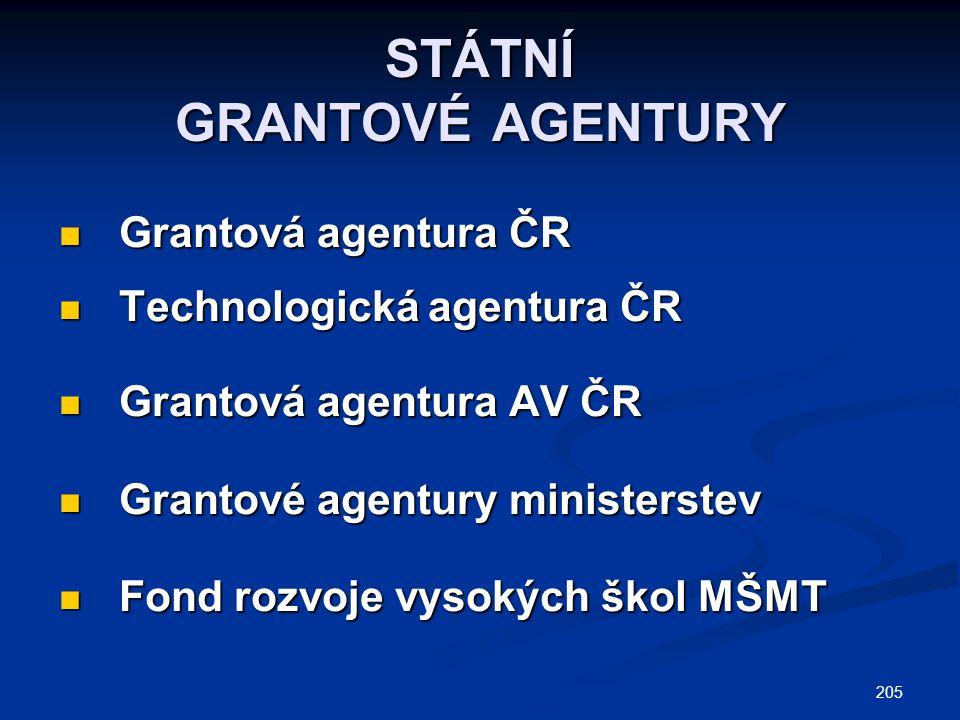 STÁTNÍ GRANTOVÉ AGENTURY
