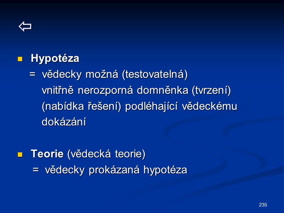  Hypotéza = vědecky možná (testovatelná)