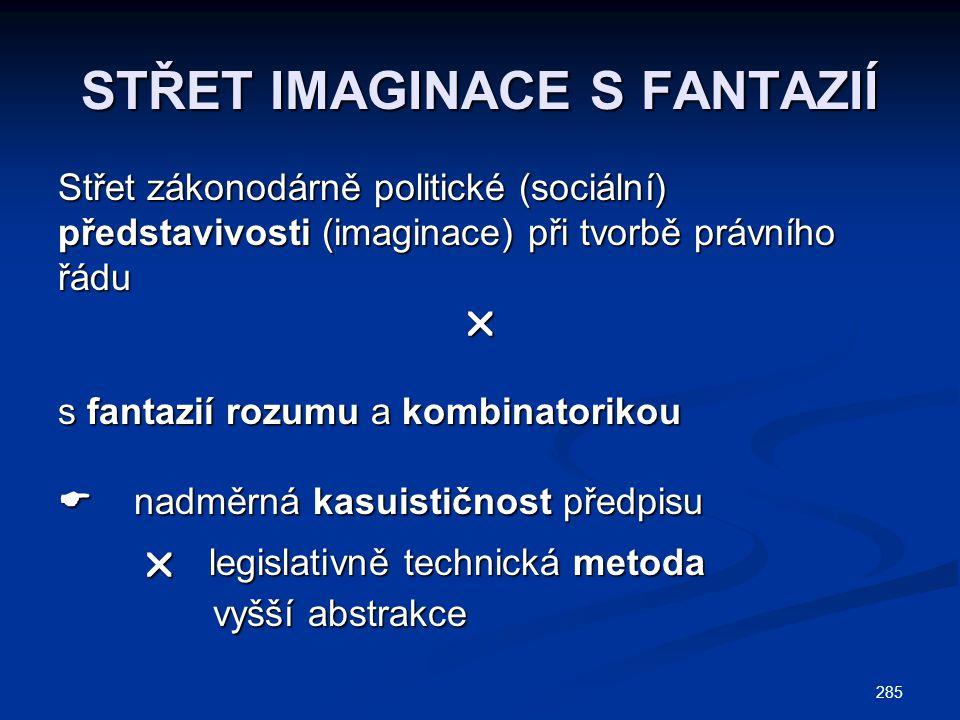 STŘET IMAGINACE S FANTAZIÍ