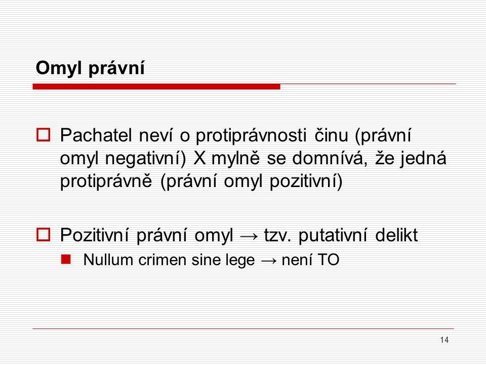 Pozitivní právní omyl → tzv. putativní delikt