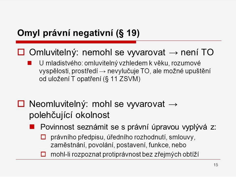 Omyl právní negativní (§ 19)