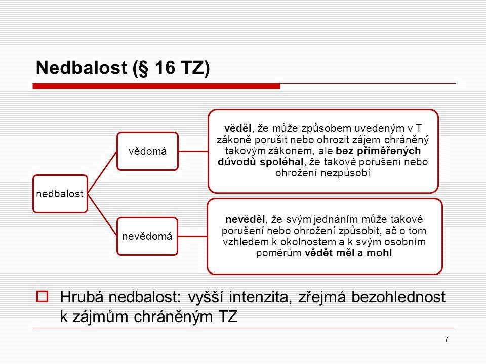 Nedbalost (§ 16 TZ) Hrubá nedbalost: vyšší intenzita, zřejmá bezohlednost k zájmům chráněným TZ. nedbalost.