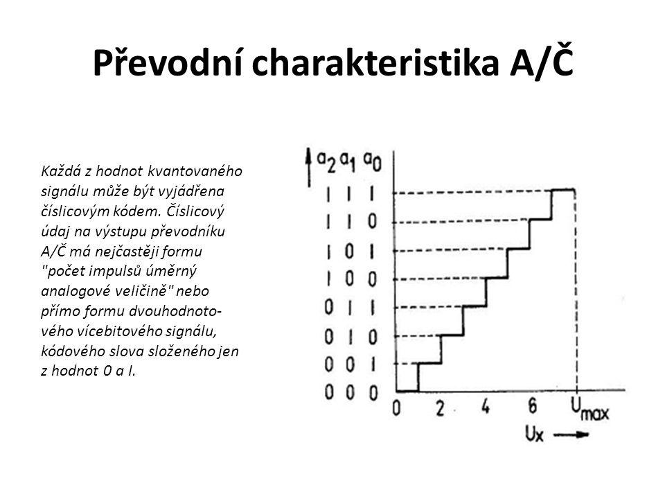 Převodní charakteristika A/Č