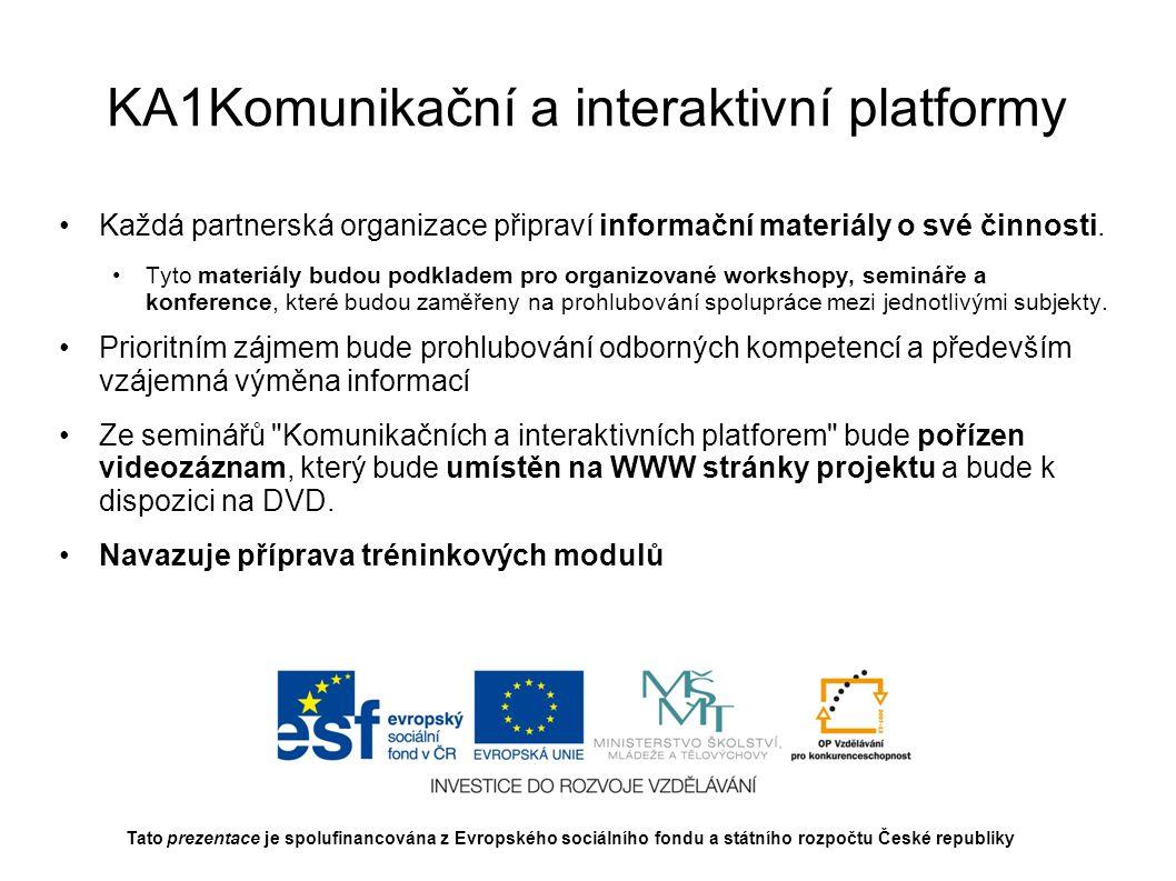 KA1Komunikační a interaktivní platformy