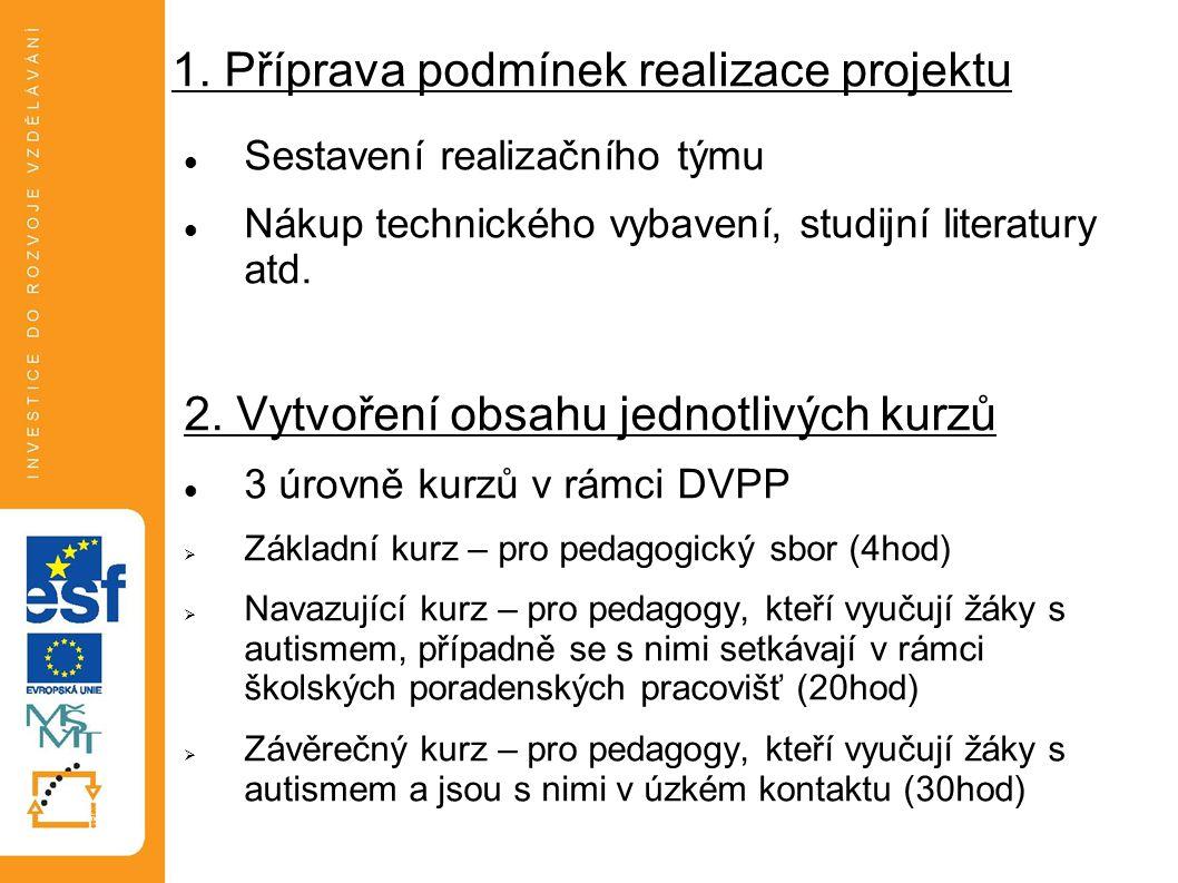 1. Příprava podmínek realizace projektu