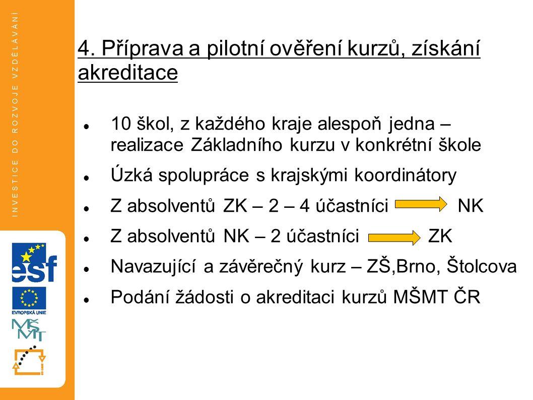 4. Příprava a pilotní ověření kurzů, získání akreditace