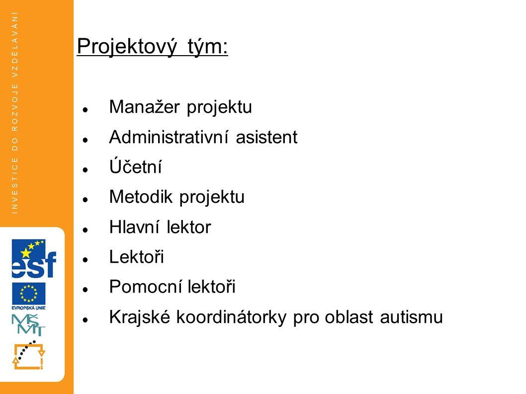 Projektový tým: Manažer projektu Administrativní asistent Účetní