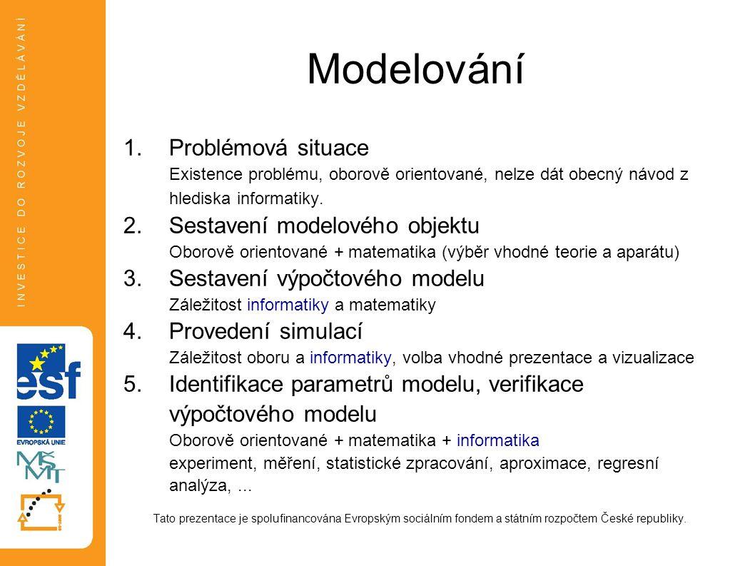 Modelování Problémová situace Existence problému, oborově orientované, nelze dát obecný návod z hlediska informatiky.