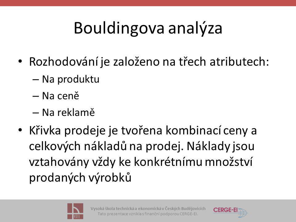 Bouldingova analýza Rozhodování je založeno na třech atributech: