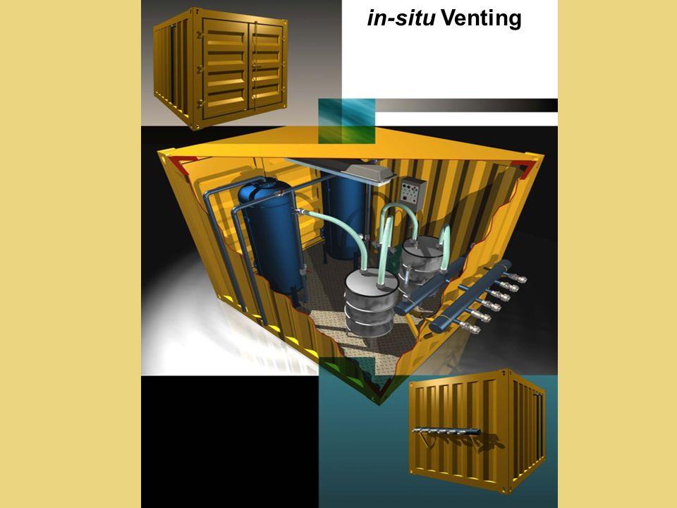 in-situ Venting