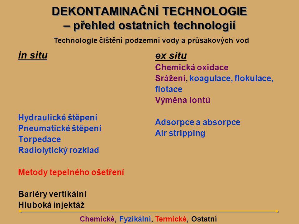 DEKONTAMINAČNÍ TECHNOLOGIE – přehled ostatních technologií