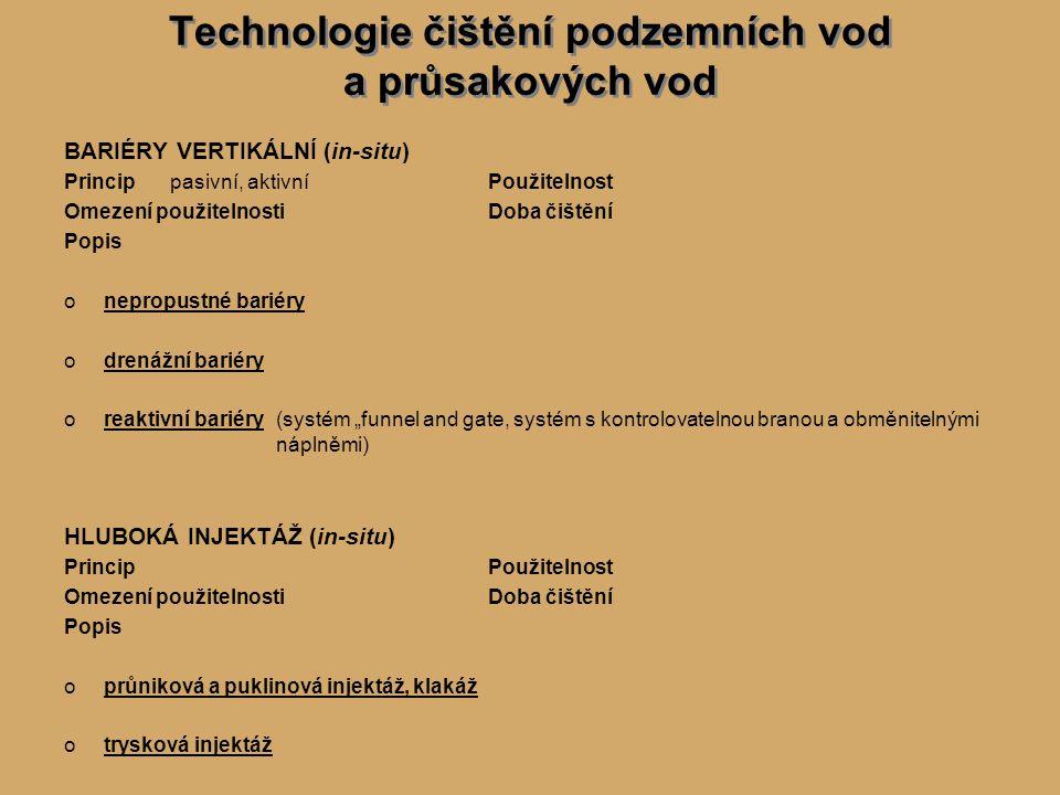 Technologie čištění podzemních vod a průsakových vod