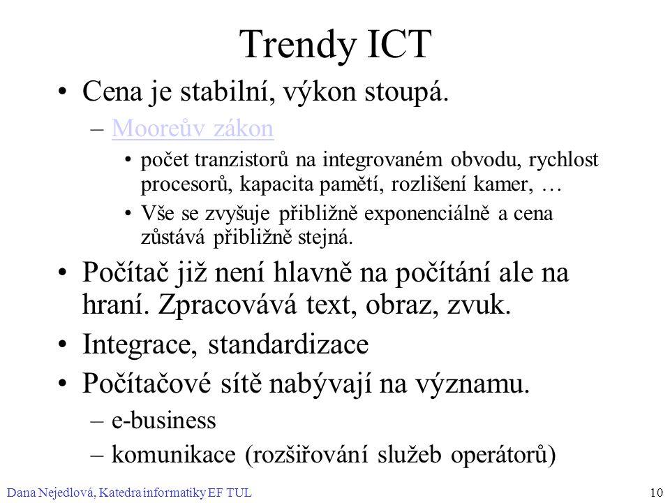 Trendy ICT Cena je stabilní, výkon stoupá.
