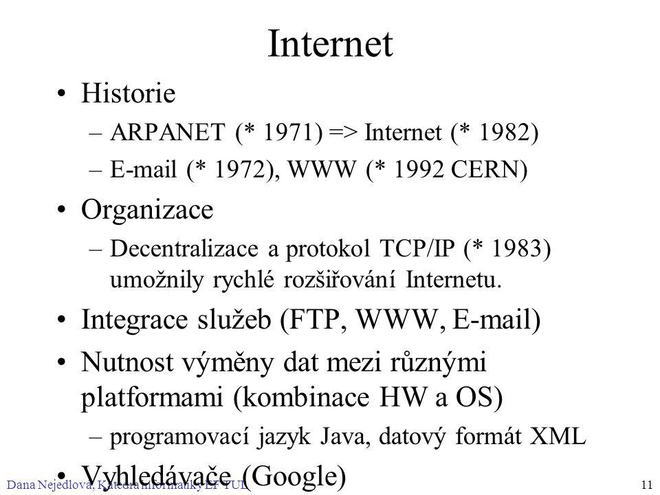 Internet Historie Organizace Integrace služeb (FTP, WWW, E-mail)