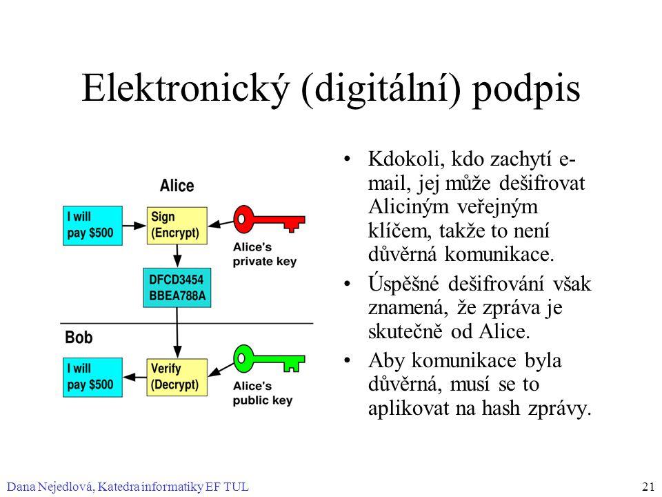 Elektronický (digitální) podpis
