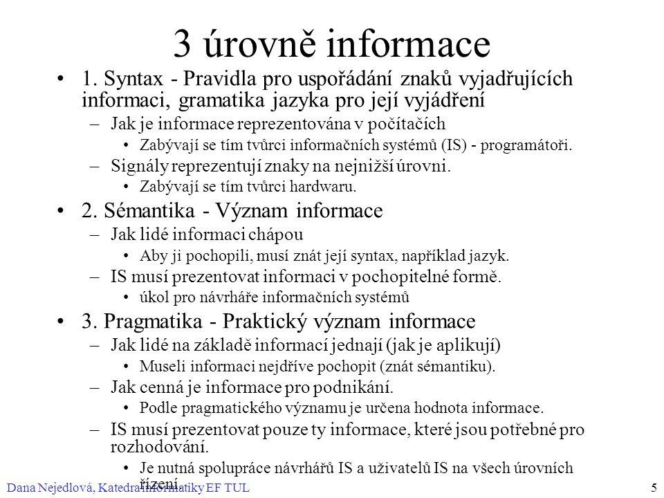 3 úrovně informace 1. Syntax - Pravidla pro uspořádání znaků vyjadřujících informaci, gramatika jazyka pro její vyjádření.