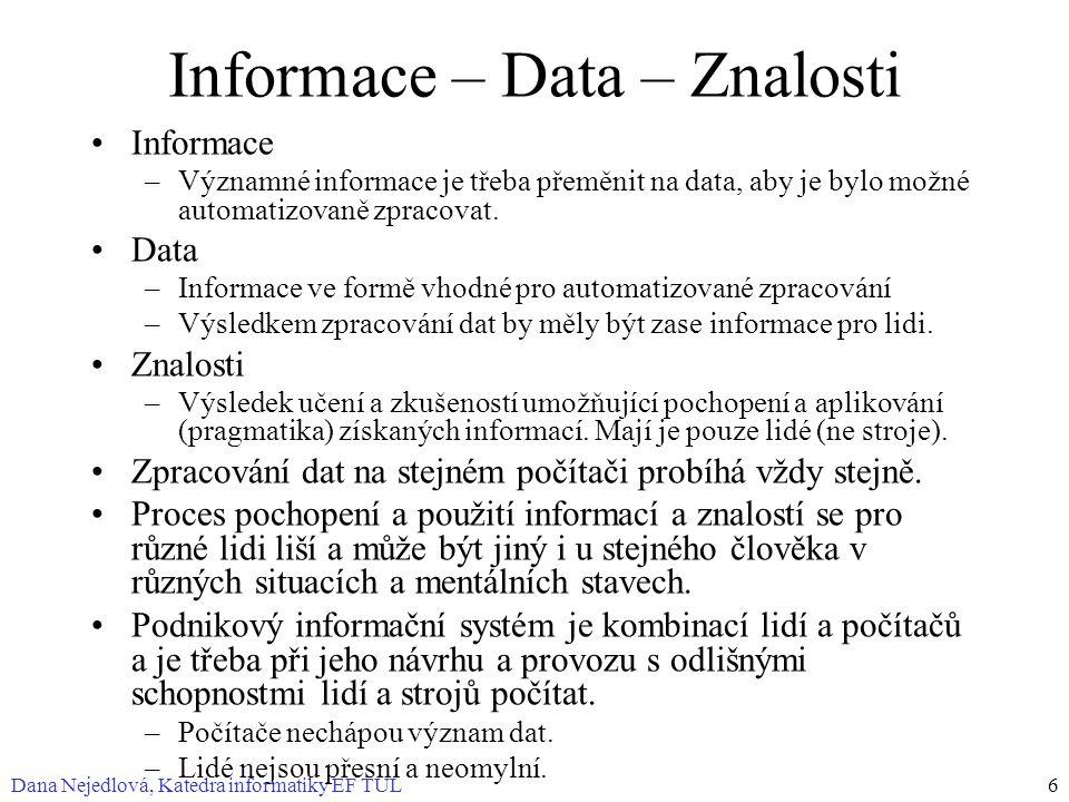 Informace – Data – Znalosti