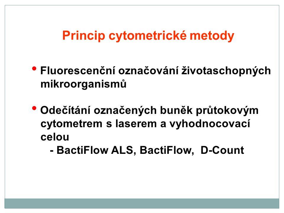 Princip cytometrické metody