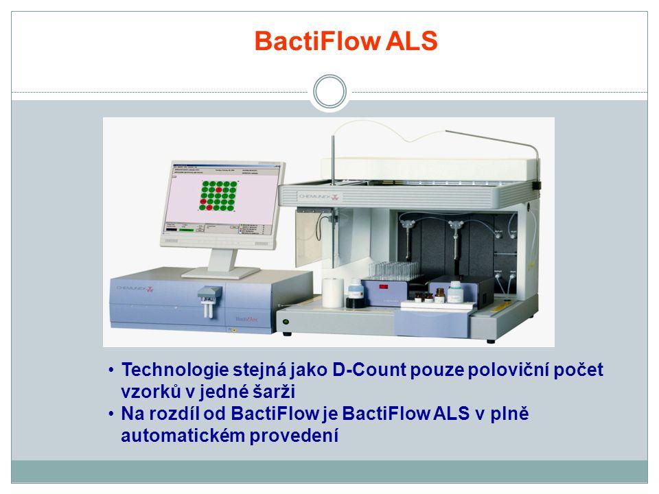 BactiFlow ALS Technologie stejná jako D-Count pouze poloviční počet vzorků v jedné šarži.