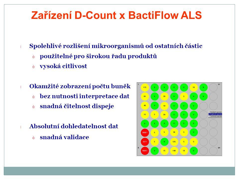 Zařízení D-Count x BactiFlow ALS