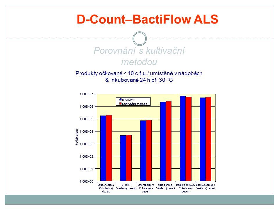 D-Count–BactiFlow ALS