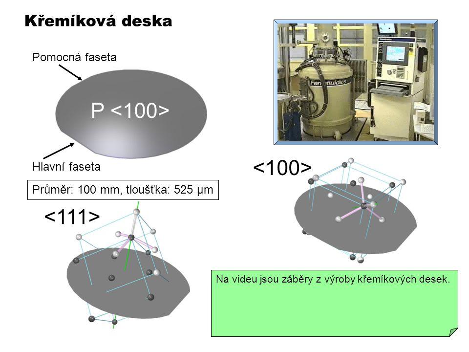 P <100> <100> <111> Křemíková deska VIDEO 320 x 240