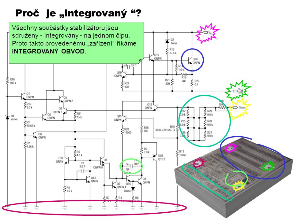 "Proč je ""integrovaný"