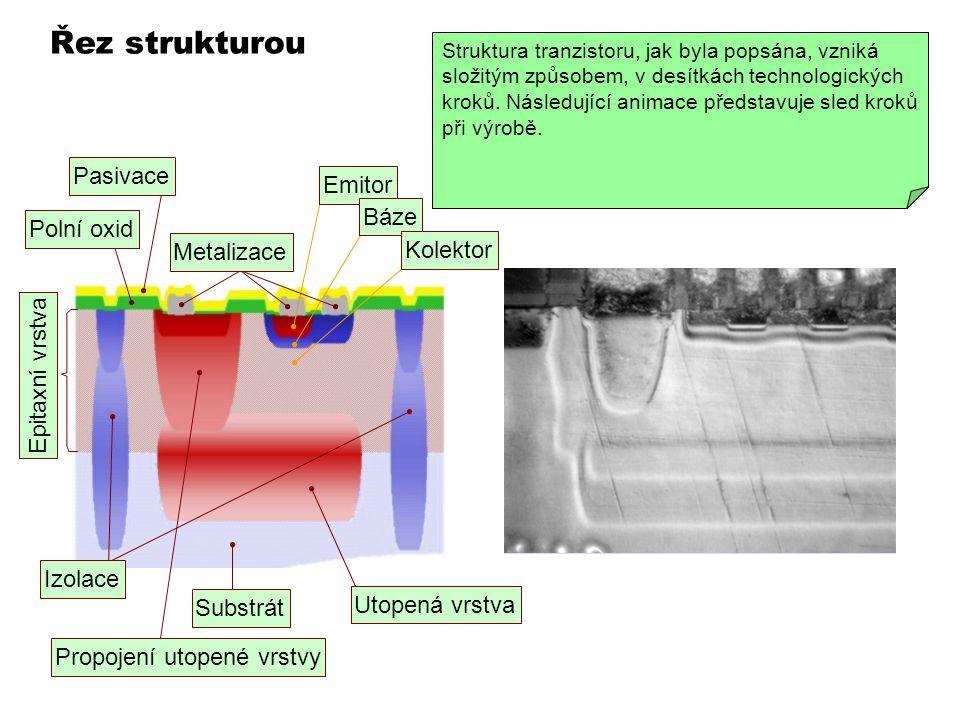Řez strukturou Emitor Kolektor Pasivace Emitor Báze Polní oxid